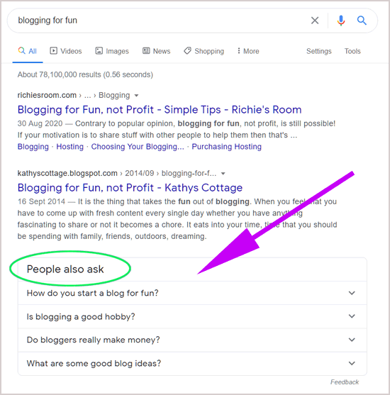Questions People Ask in Google